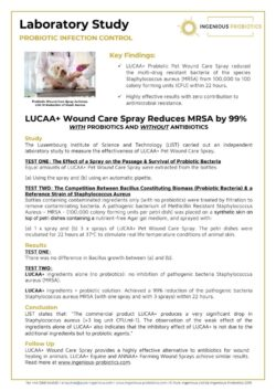 LUCAA+ Probiotic Pet Wound Care Spray Reduces MRSA